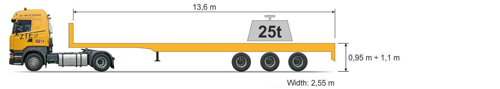 Mega platform  type semi-trailer